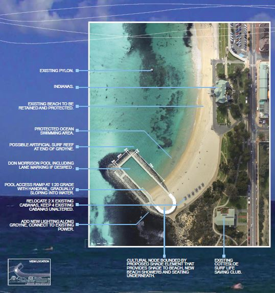 Cottesloe Image Above
